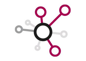 MBTI Unternehmensentwicklung